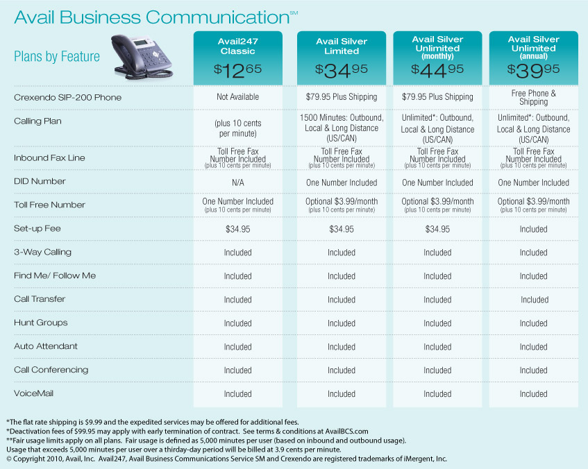 communications business plan