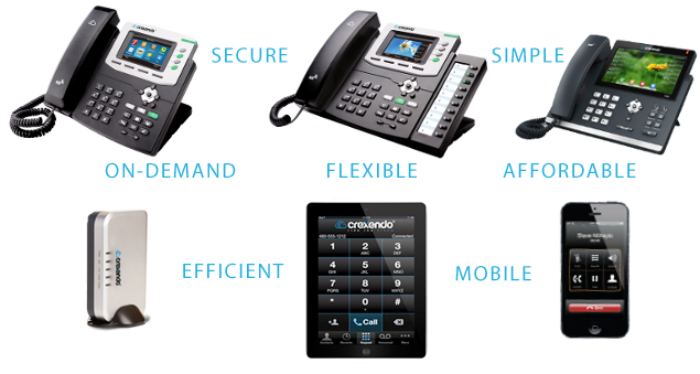 Crexendo Dealer Telecom Devices