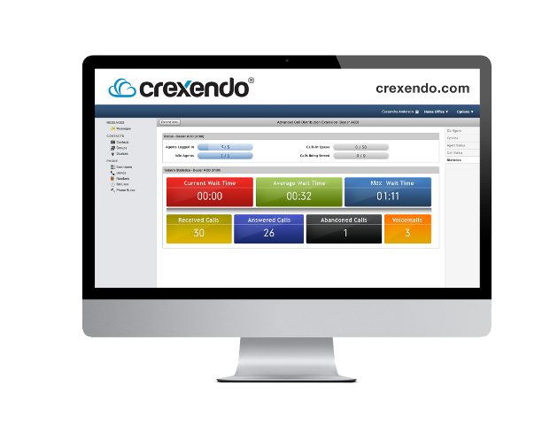 Cloud Communications & Hosting for Businesses | Crexendo